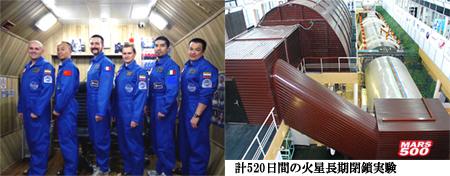 計520日間の火星長期閉鎖実験マーズ500